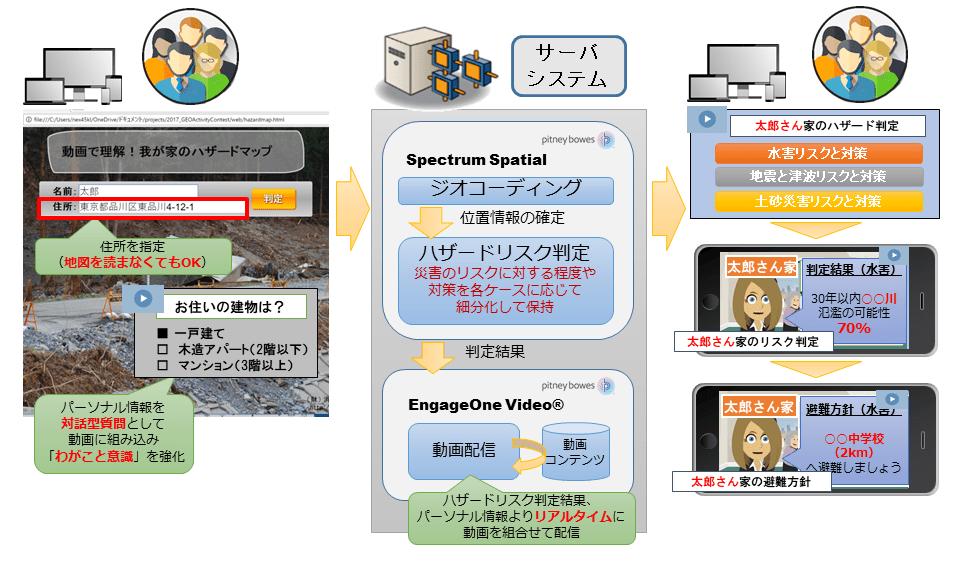point_3