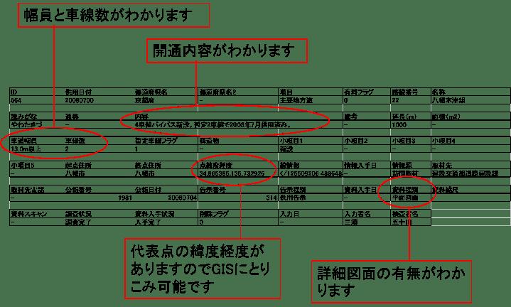 情報リスト