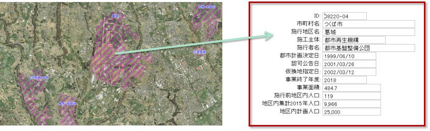土地区画整理情報